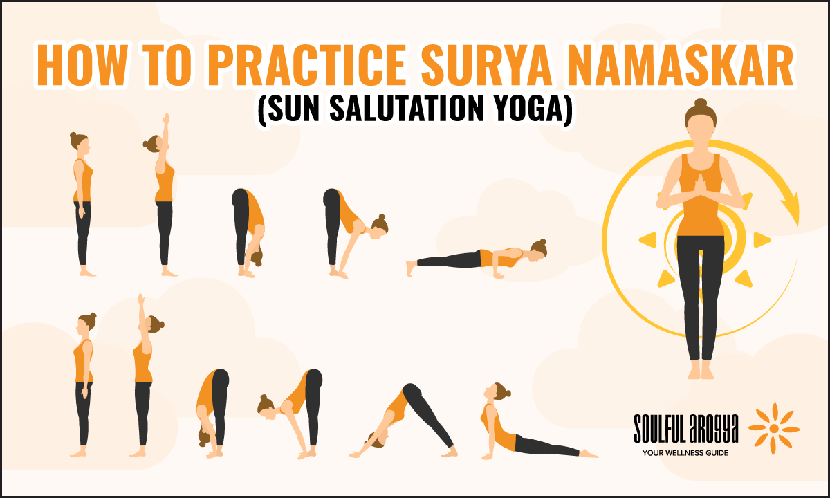 How to Practice Surya Namaskar (Sun Salutation Yoga)