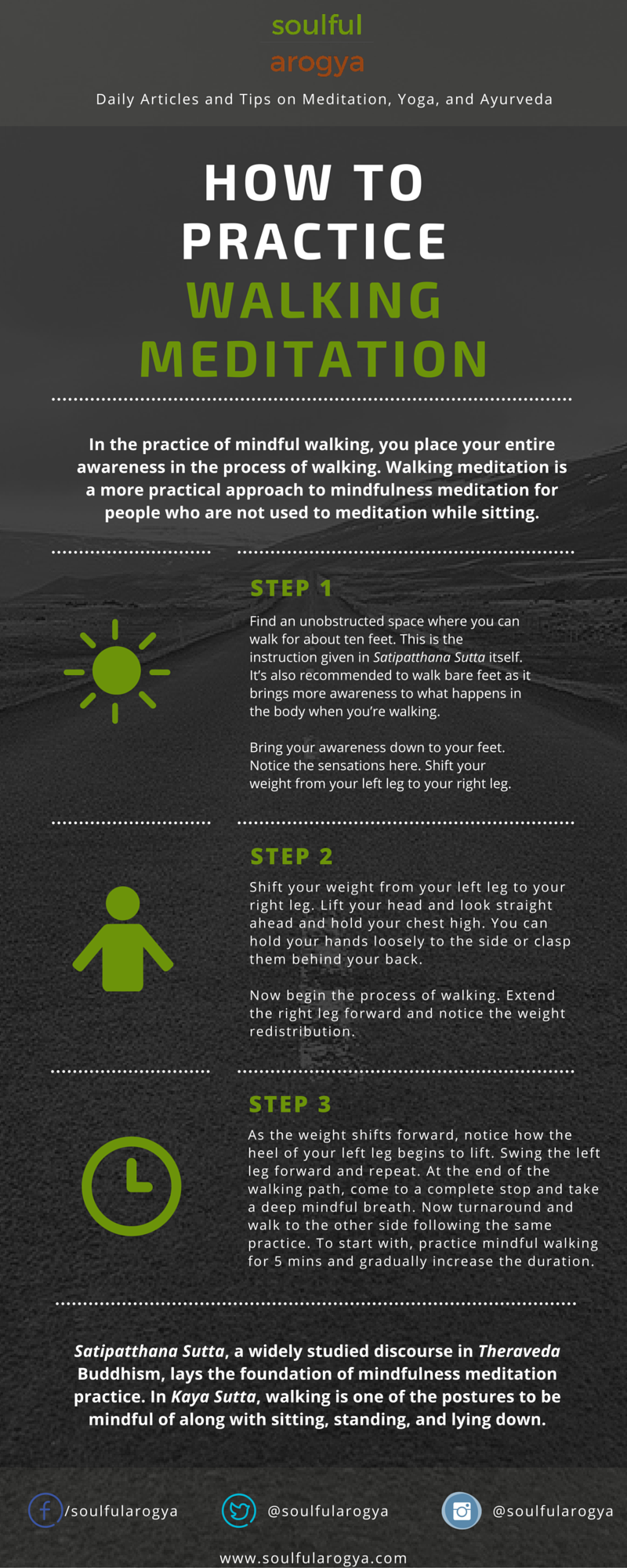 Walking Meditation - Infographic