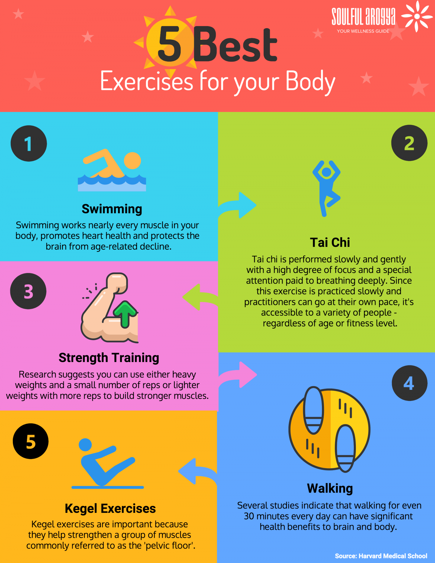 5 Best Exercises Infographic